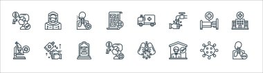 Coronavirus line icons. linear set. quality vector line set such as sore throat, quarantine, infected, microscope, hospital bed, cough, ambulance, protective clothing icon