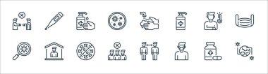Coronavirus line icons. linear set. quality vector line set such as pandemic, medical mask, avoid crowds, magnifying glass, fever, hand sanitizer, washing hands, thermometer icon