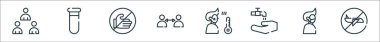 Symptoms virus line icons. linear set. quality vector line set such as travel, pain, wash your hands, fever, keep distance, dont touch, flask icon