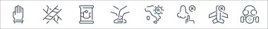 Coronavirus line icons. linear set. quality vector line set such as gas mask, airplane, nose, map, feet, canned food, tape icon