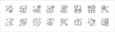 Coronavirus covid line icons. linear set. quality vector line set such as no travelling, error, health report, washing hands, banned, medical mask, news, quarantine icon