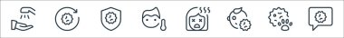 Coronavirus line icons. linear set. quality vector line set such as messenger, virus, baby, fever, thermometer, protection, spread icon