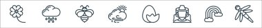 Spring line icons. linear set. quality vector line set such as dragon fly, rainbow, beekeeper, egg, cloudy, bee, rainy day icon