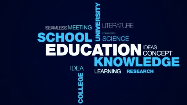 education knowledge school university studying people success academic book college student animated word cloud background in uhd 4k 3840 2160.