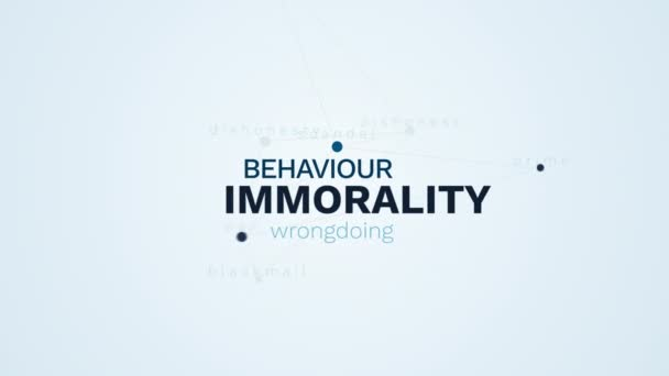 immorality behaviour wrongdoing illegal dishonest corruption scandal crime ban blackmail dishonesty animated word cloud background in uhd 4k 3840 2160.
