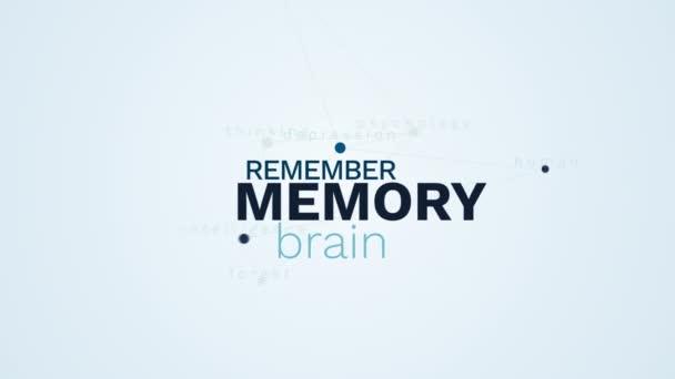 memória emlékszik agy demencia pszichológia Alzheimer depresszió emberi intelligencia elfelejt gondolkodás animált szó felhő háttér uhd 4k 3840 2160.