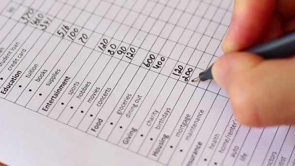 Vytvoření domácí rozpočet. Kontrola nad měsíční životní náklady. Rodinné výdaje