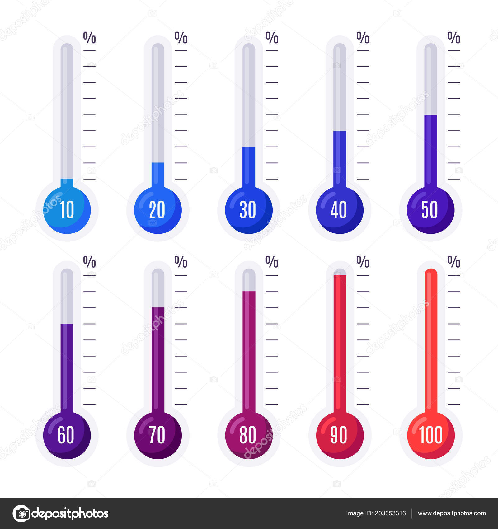 thermometers with different temperatures goal measurement