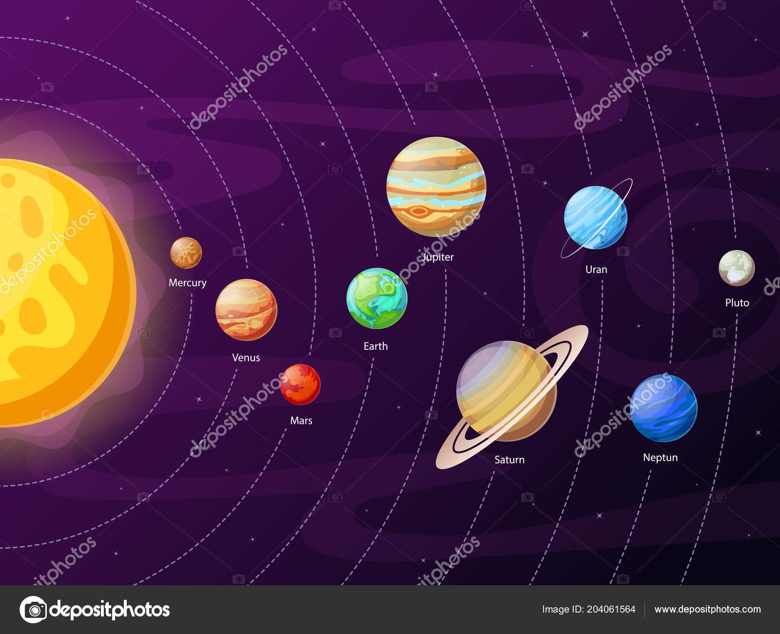 Kreslene Schema Slunecni Soustavy Planety V Planetarnich Obehu