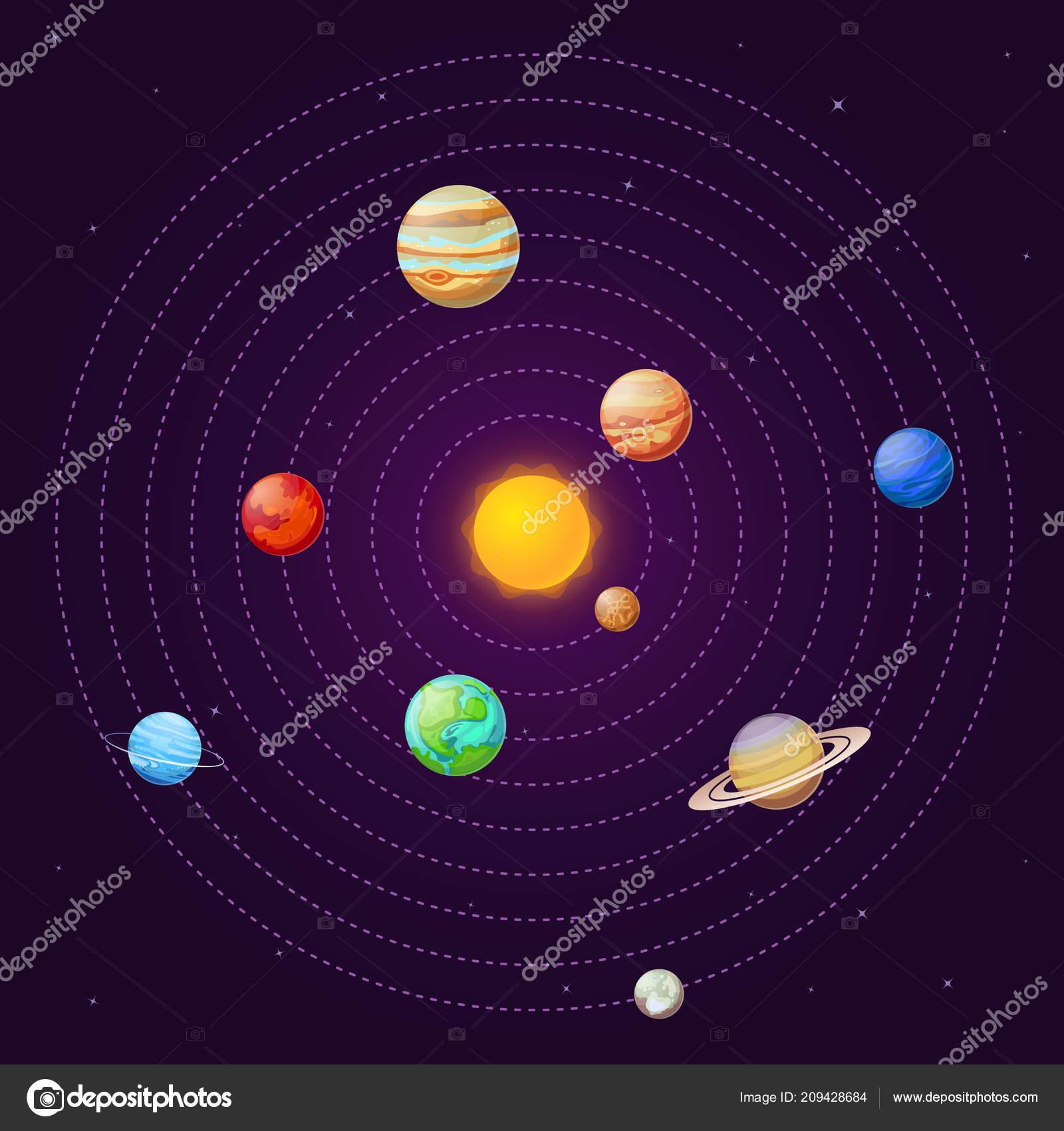 Systeme Solaire Dessin Anime De Soleil Et Des Planetes Sur Le Ciel