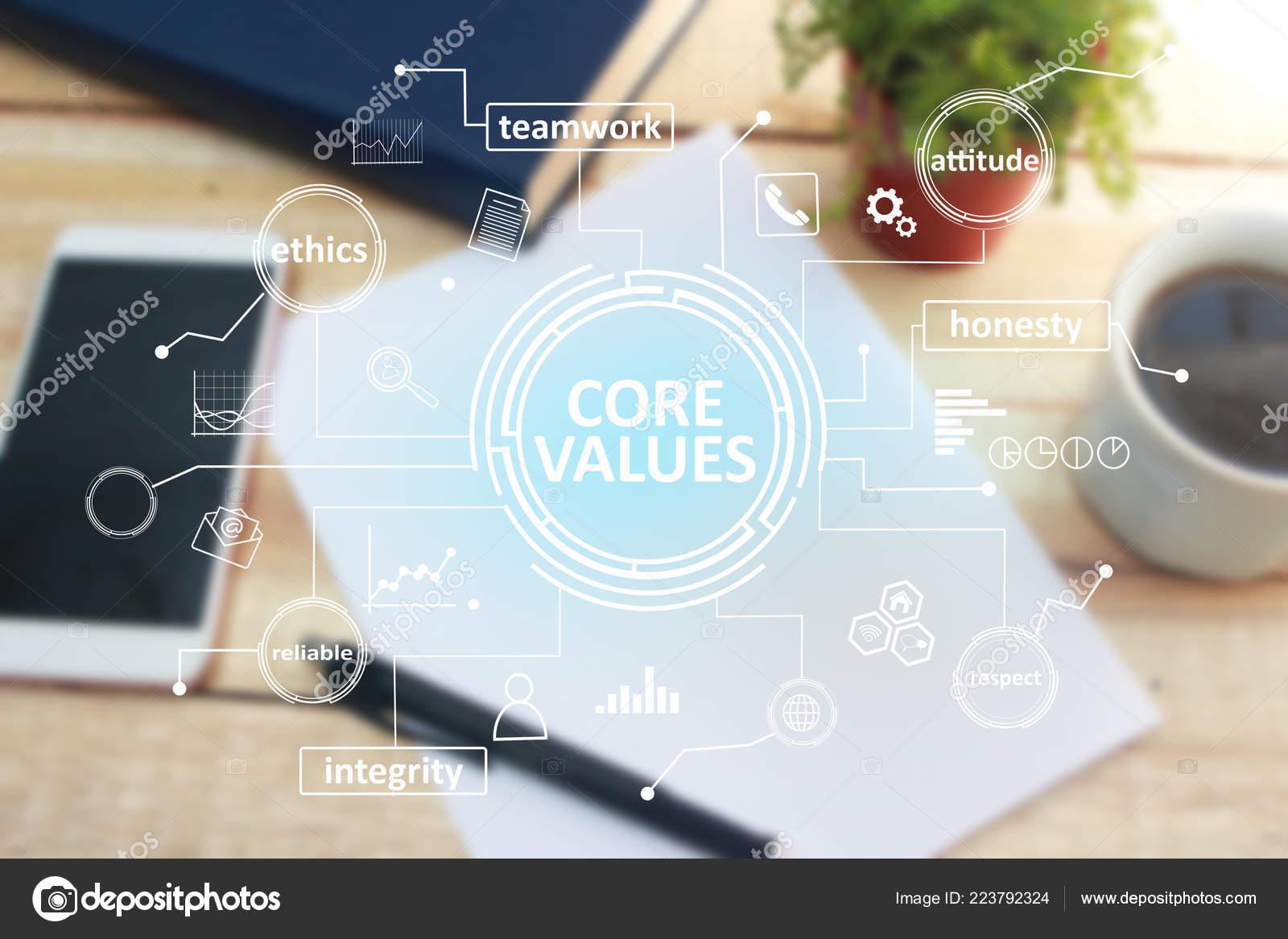 core values business ethics motivational inspirational quotes