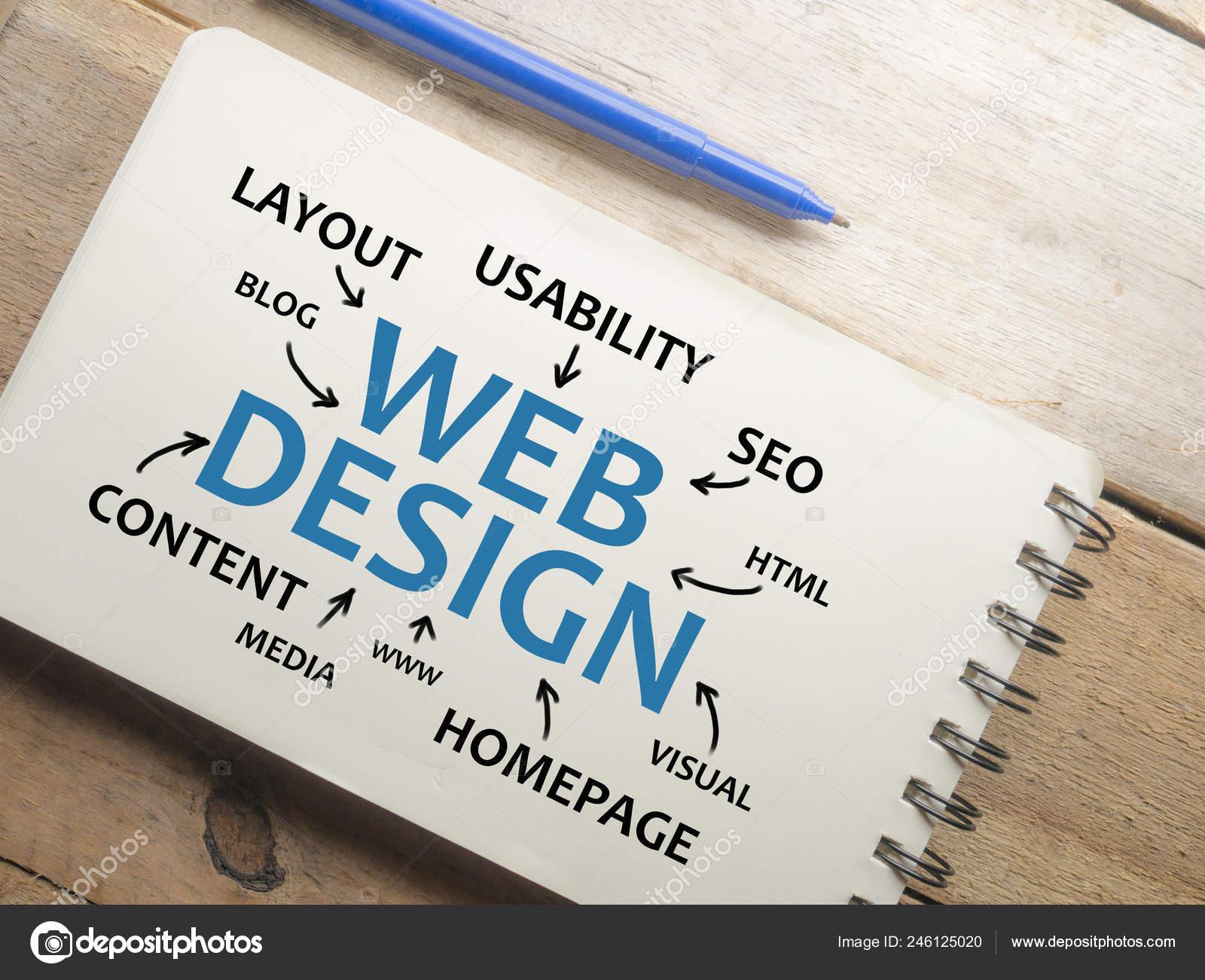 web design internet business technology motivational inspirational