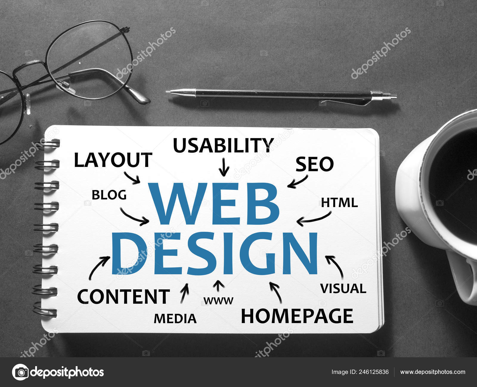 Web Design Internet Business Technology Motivational Inspirational Quotes Words Typography Stock Photo C Airdone 246125836