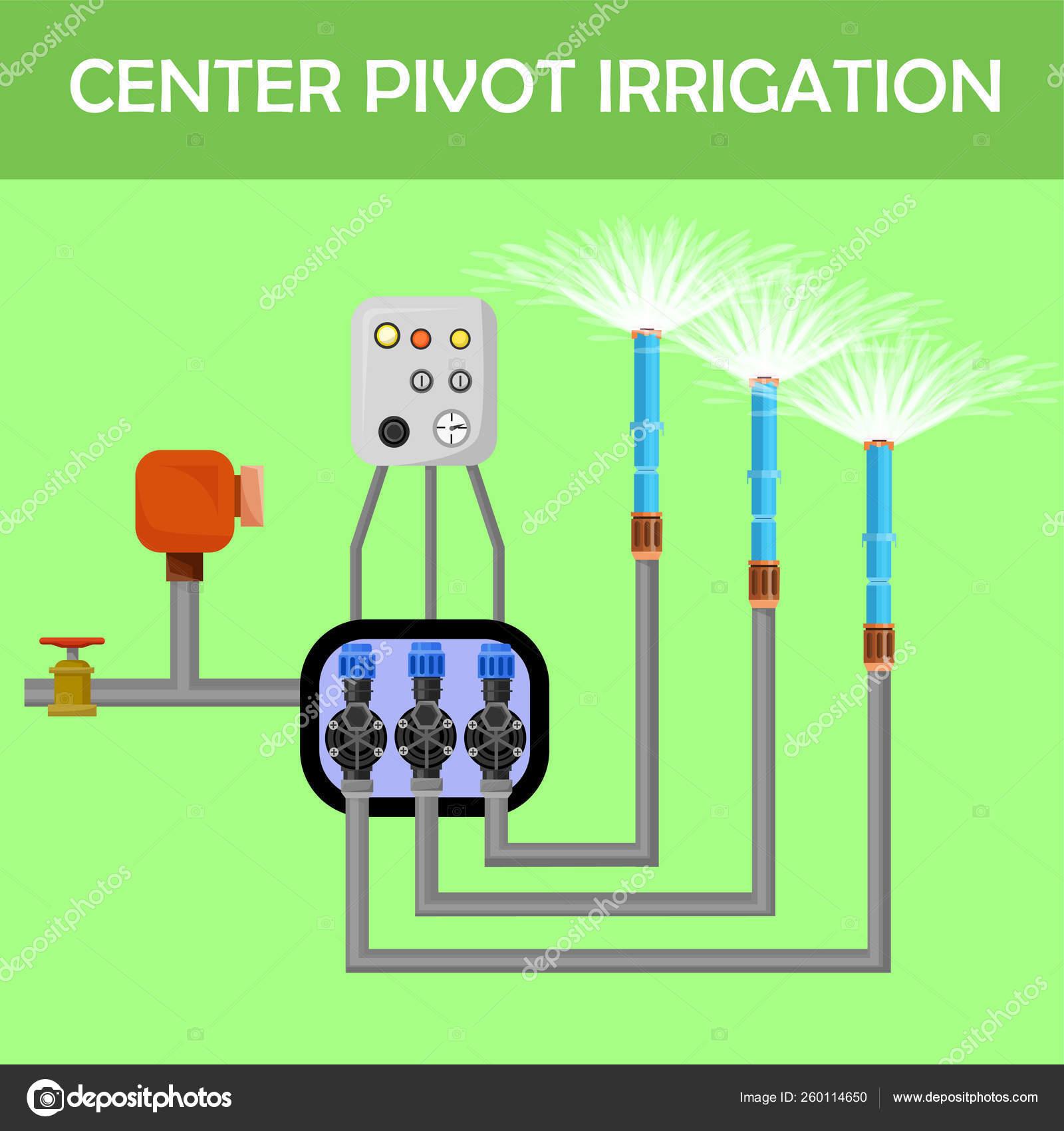 Irrigation Cartoon Center Pivot Irrigation Cartoon