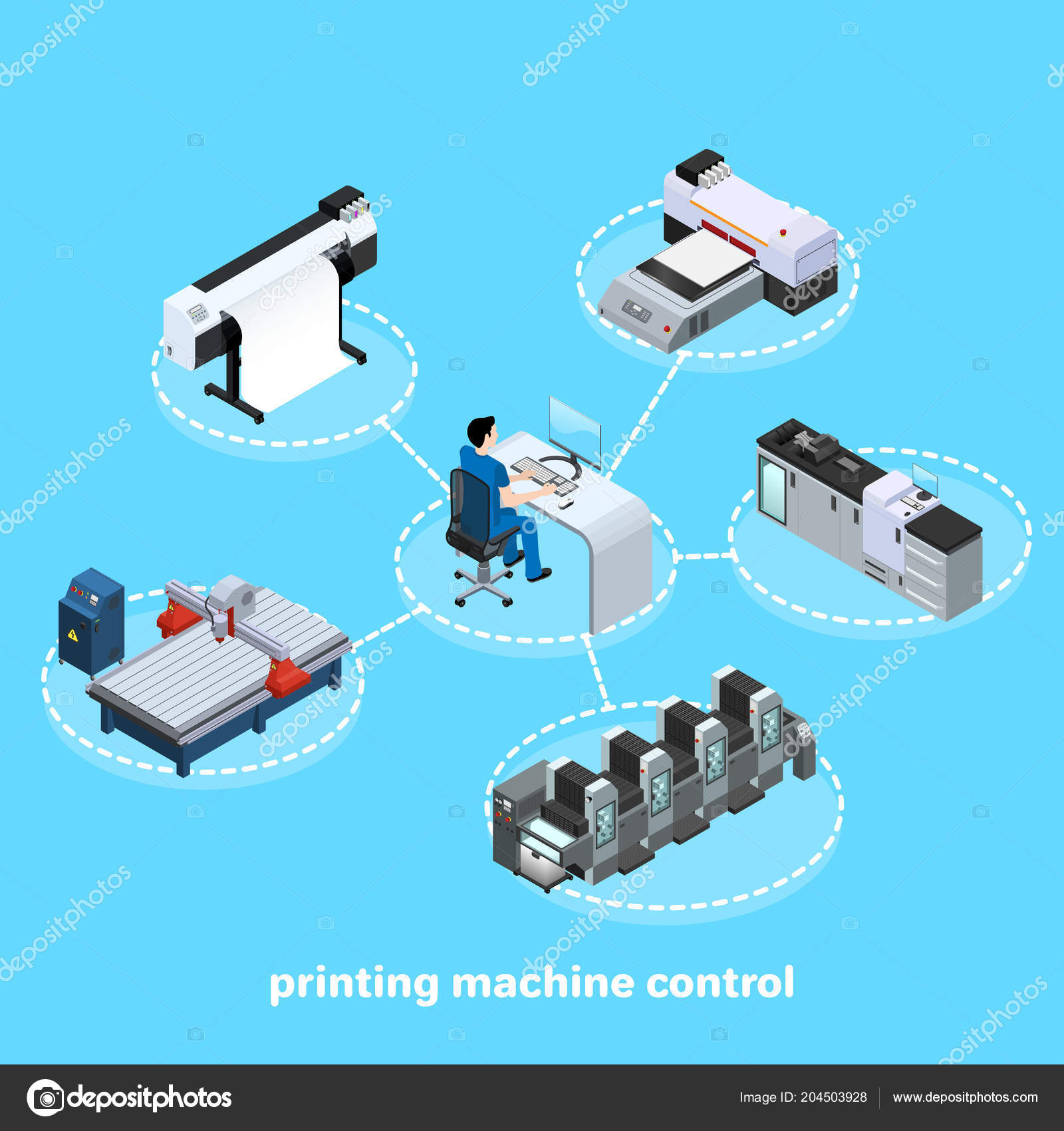 Offset Printing Diagram Press Machine Control Professional Equipment Various Types For Of In The Field Advertising And Digital As Well Inkjet