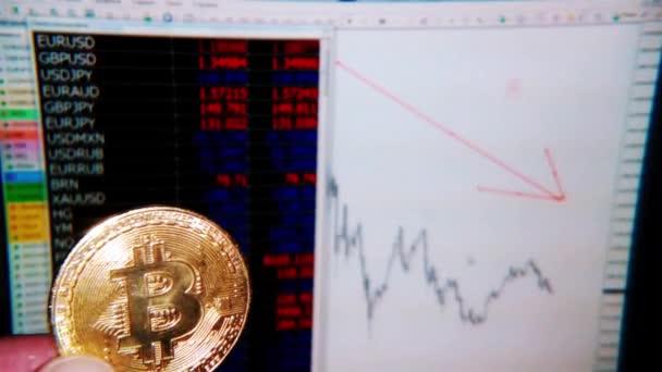 graf ekonomika bitcoin graf indikátory
