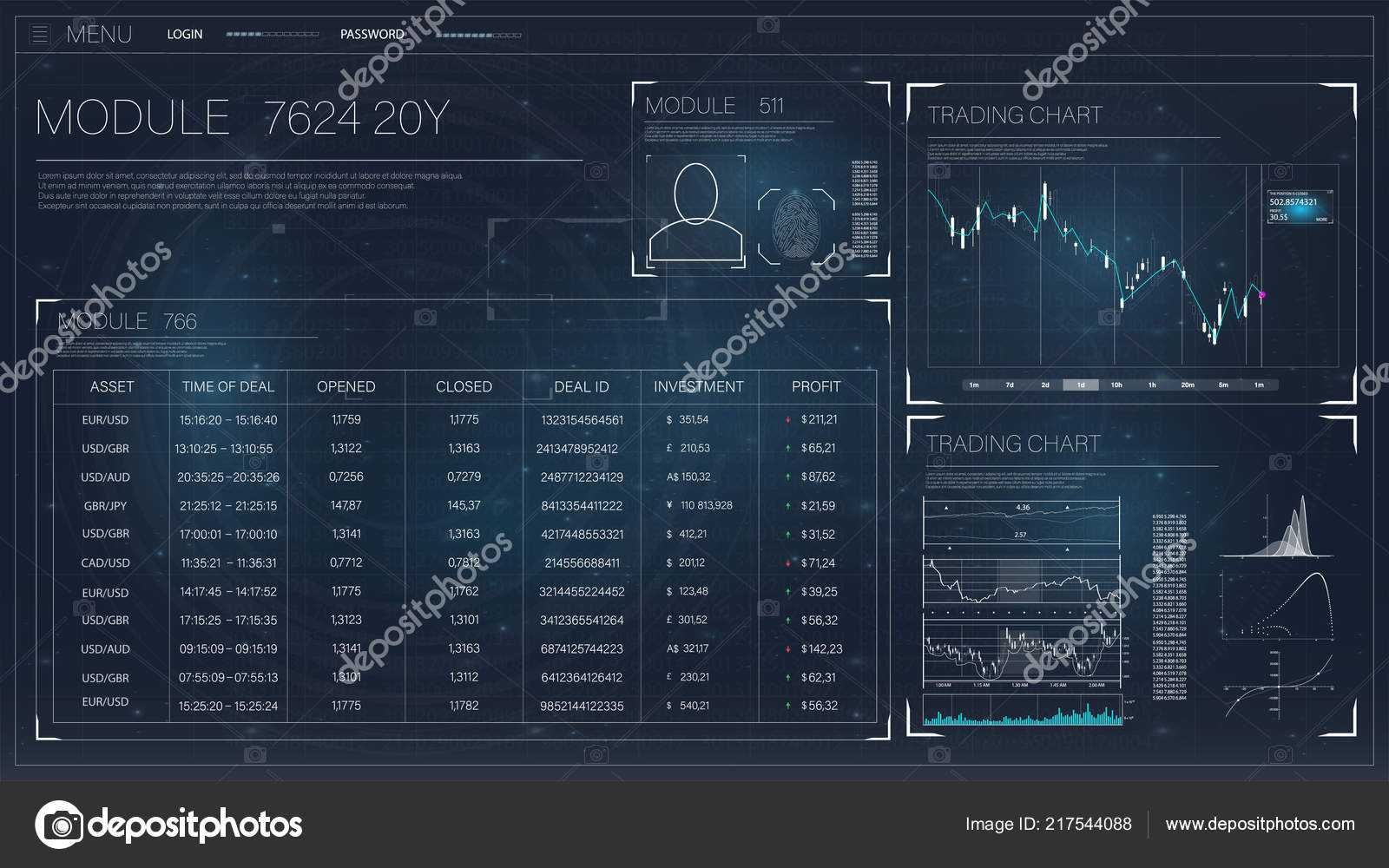 Stock Market dating site