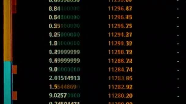 Binární kód a finanční čísla běží dolů obrazovku počítače s závada a deformace efektů