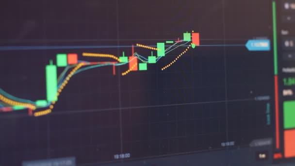 Graf měny online. Citáty na burze. Graf burzovního trhu. Zobrazit aplikaci na obrazovce notebooku nebo PC