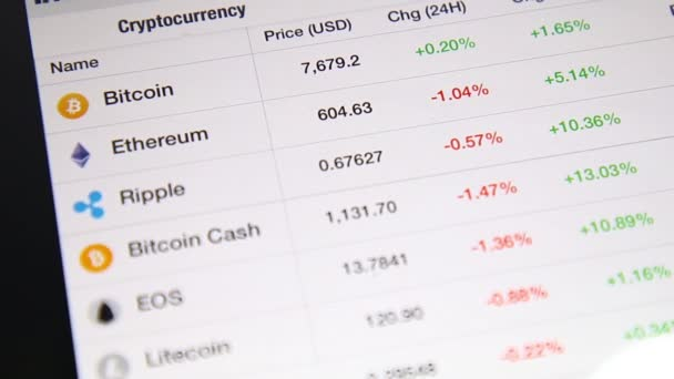 cryptocurrency list ethereum