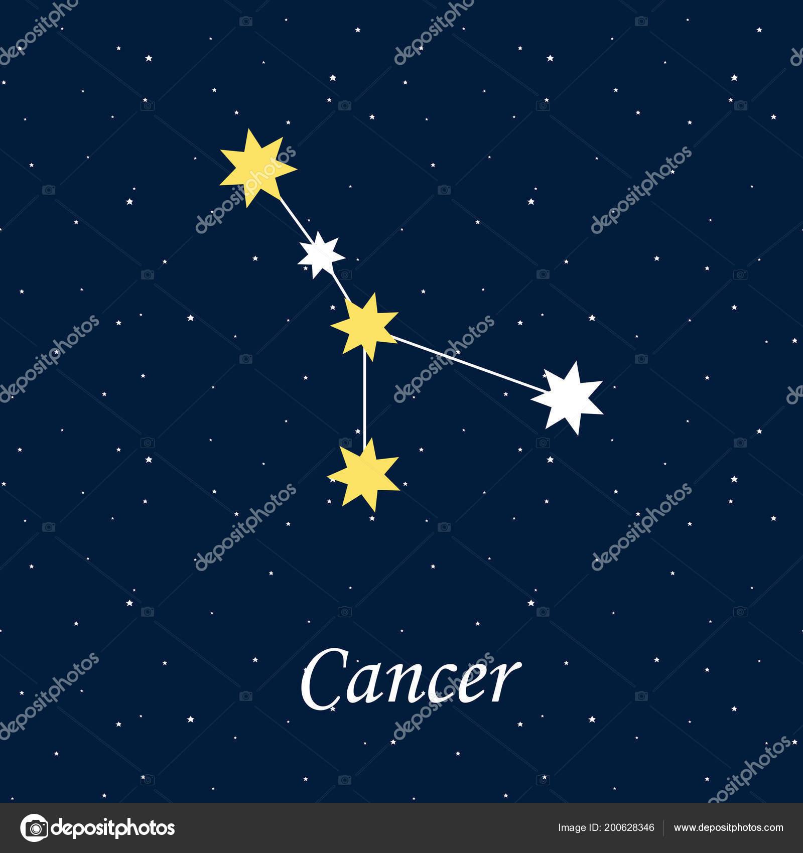 Gwiazdozbiór Raka Zodiaku Horoskop Astrologia Gwiazdy Noc