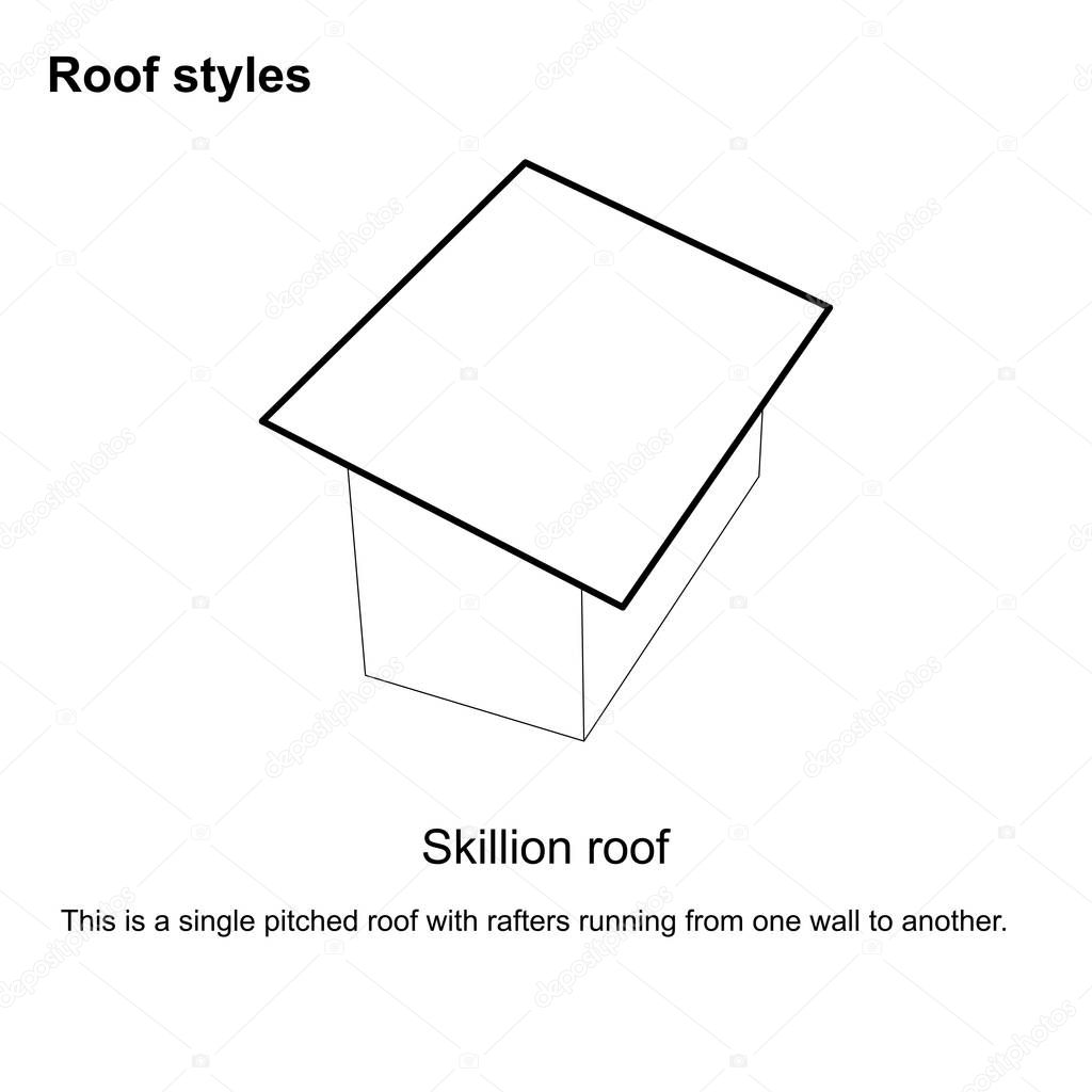 Roof Styles Graphic Roof Types Various Roof Types Architecture Roof Design On White Background Vector Premium Vector In Adobe Illustrator Ai Ai Format Encapsulated Postscript Eps Eps Format