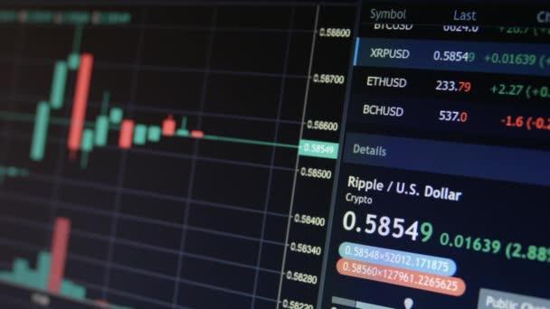 Online akciový trh zvlnění Xrp Chart medvědí a býčí trendy měna na displeji notebooku obchodníka