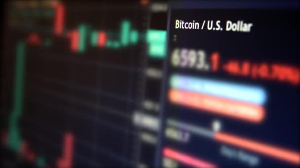 Online akciový trh Chart Bitcoin Btc medvědí a býčí trendy šifrovací měna 4
