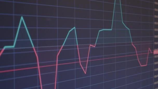 Tőzsdepiac 3,9 chart medve és a Bull Trends deviza-és készletek