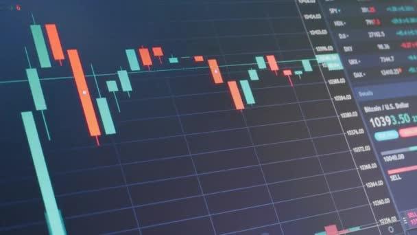 Tőzsdepiac 3,8 chart medve és a Bull Trends deviza-és készletek