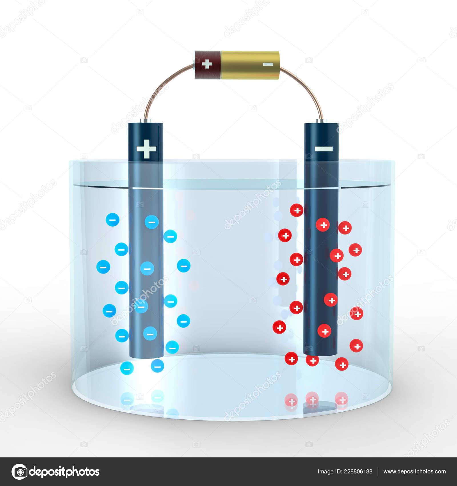 Electrolysis Process Water Anode Cathode Water Electric Battery