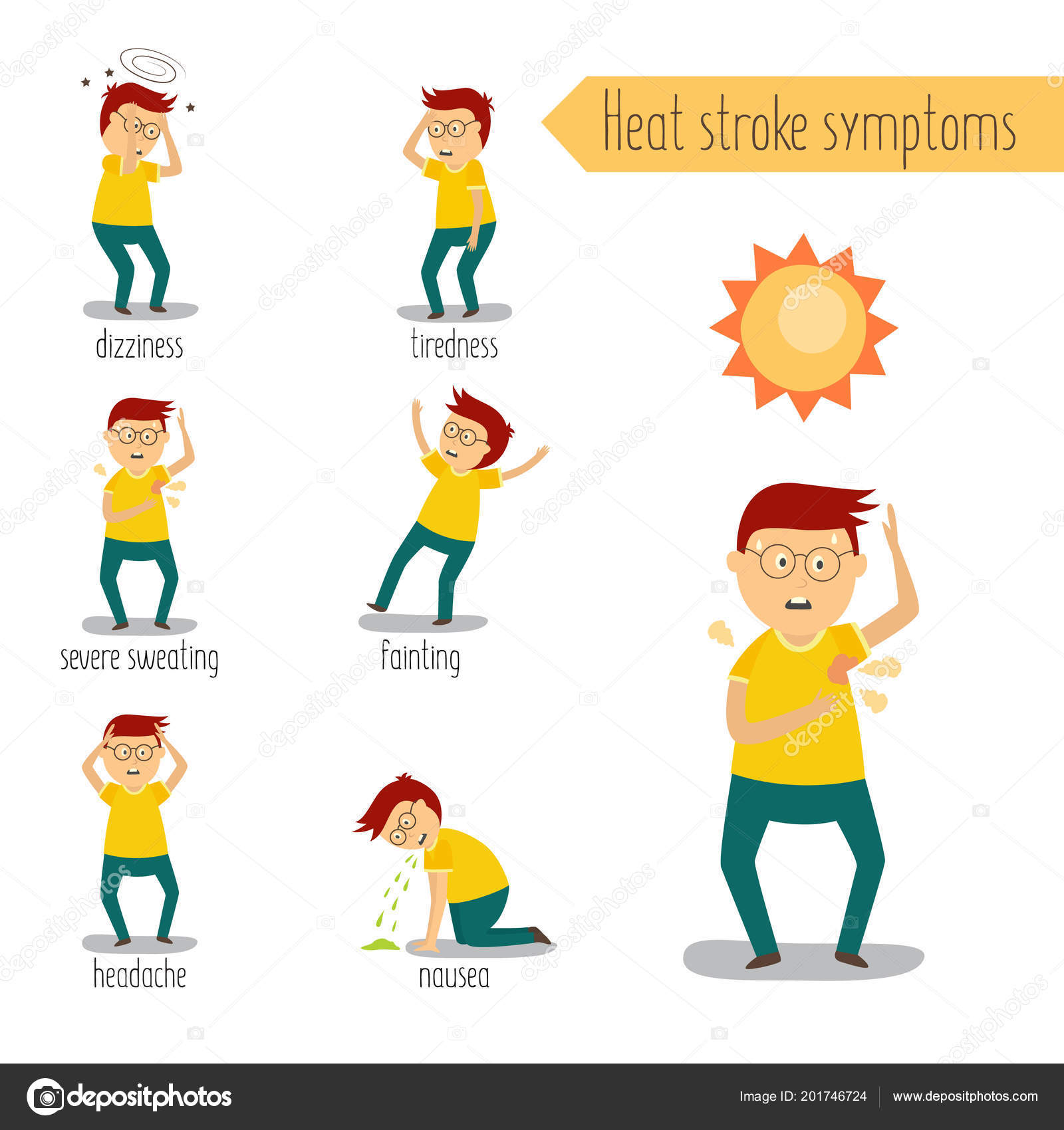 Dolor de cabeza nauseas vomitos cansancio