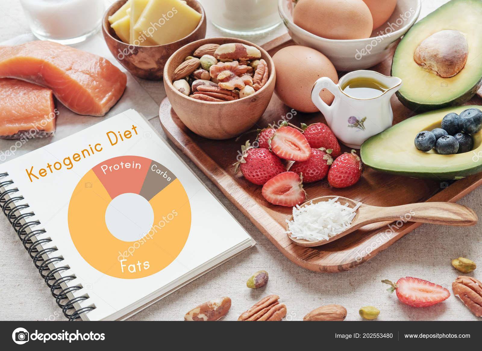 Dieta cetogenica baja en carbohidratos