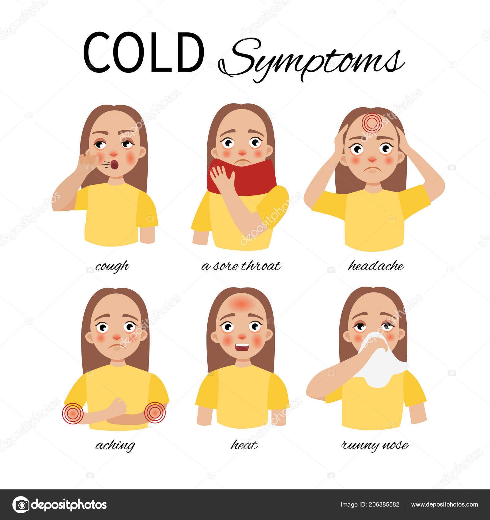 De dolor de y cabeza garganta sintomas