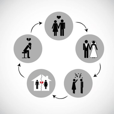 family life and divorce circulation concept pictogram