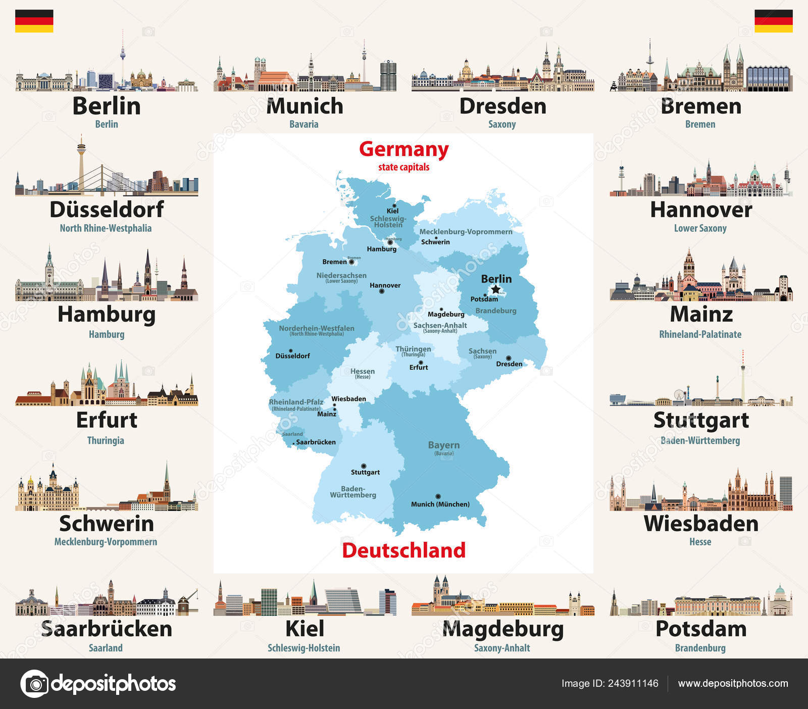 Germany Map State Capitals Cities Skylines Vector Illustration All ...