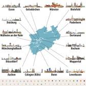 Vektorkarte von Nordrhein-Westfalen mit den größten Stadtsilhouetten