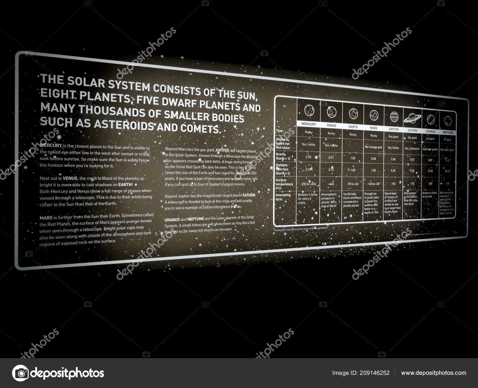 8b076a422a2 Αθήνα Ιανουαρίου Madame Tussauds Μπλάκπουλ Ηνωμένο Βασίλειο 2018 Ηλιακό  Μας– Εκδοτικές Φωτογραφίες Αρχείου