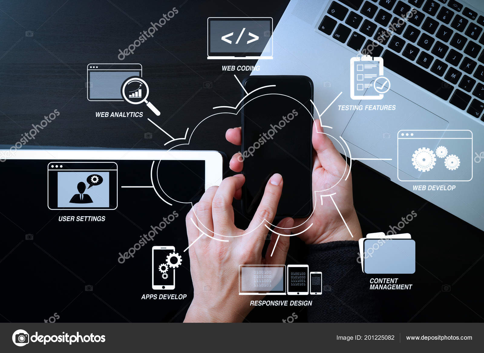 Developing Programming Coding Technologies Website Design Virtual Internetdiagram2jpg And With In Diagramcyber Security Internet Networking Concept