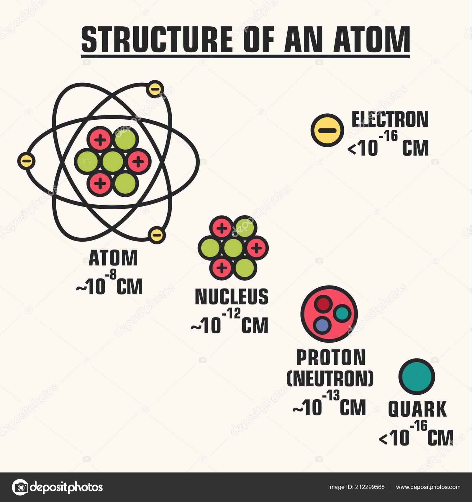 Estrutura Vector ícone Científico Uma Molécula átomo Imagem