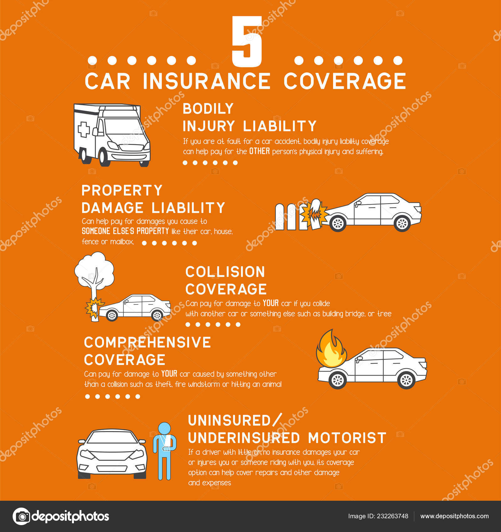 Car Insurance Infographic Banner Vector Illustration Stock Vector