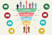 Sales funnel is an important mechanism for growth of any business.