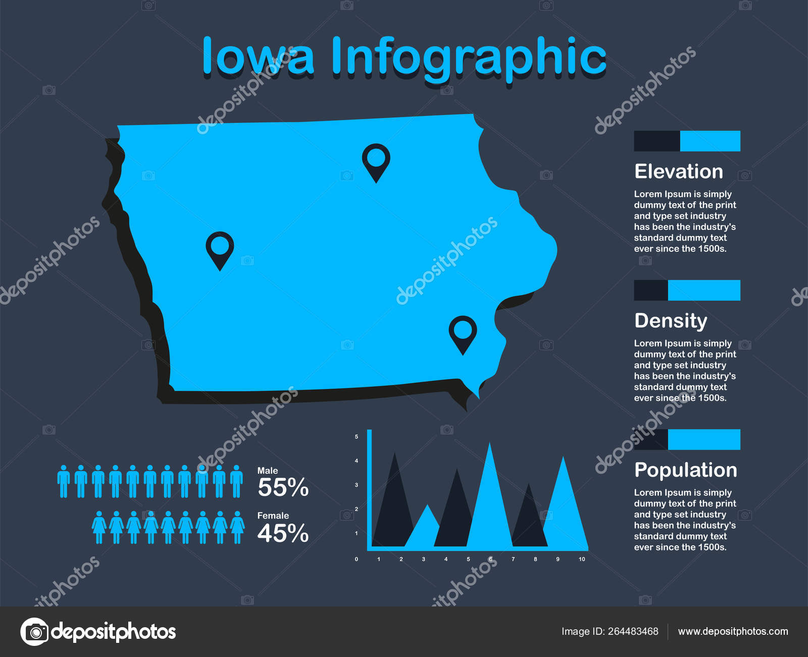 Iowa State (USA) Map with Set of Infographic Elements in ...