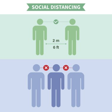 The icon of social distancing. Keep a distance of 2 meters. Avoid the crowd. The coronavirus epidemic is protective. Vector illustration icon