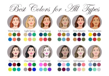 Stock vector seasonal color analysis palette for all types of female appearance. Best colors for for 12 types. Face of young woman.