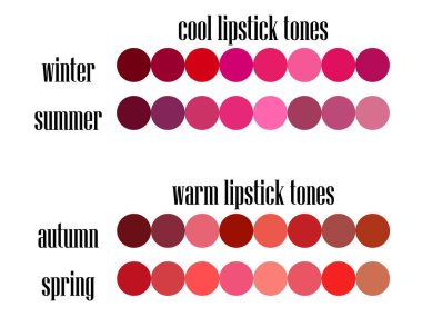 Stock vector seasonal color analysis lipstick colors palette for all types of female appearance
