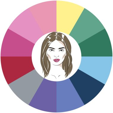 Stock vector color guide. Seasonal color analysis palette for summer type of female appearance. Face of young woman.