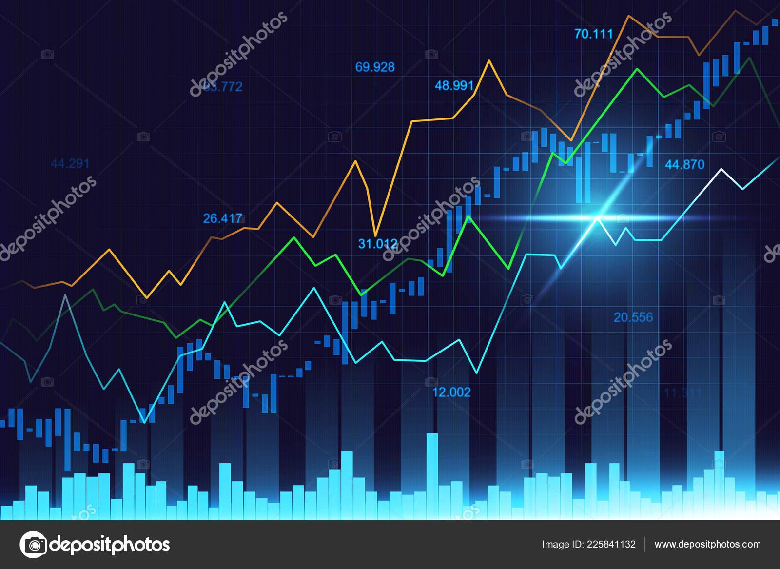 forex grafikus oldalak