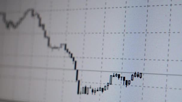 Das Wachstum des Börsendiagramms als Kerzen auf weißem Hintergrund, Zeitraffer, selektiver Fokus