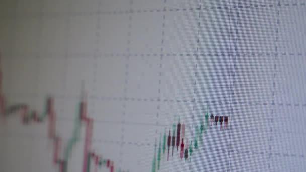 Eine schnelle Kursbewegung in Form von Kerzen auf dem Aktiendiagramm auf dem Bildschirm